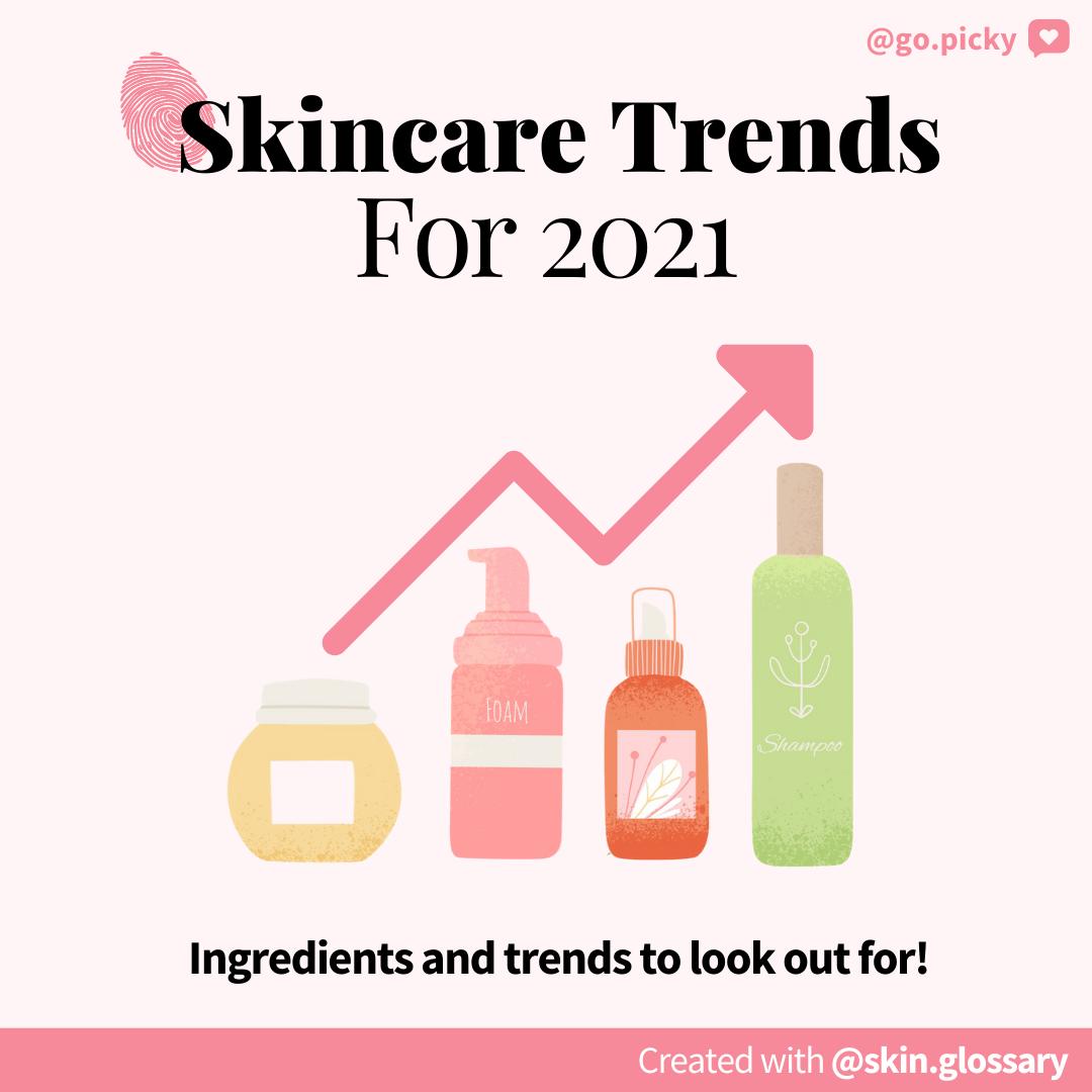 2021 Skincare Trends